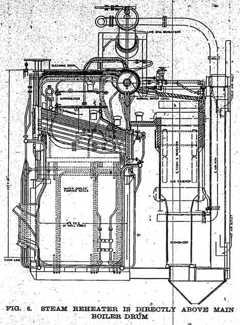 Boiler Cut Away