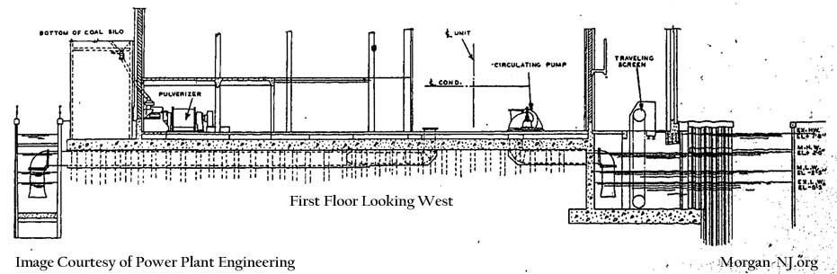 Fig 8 - Basement Floor Plan - Looking West