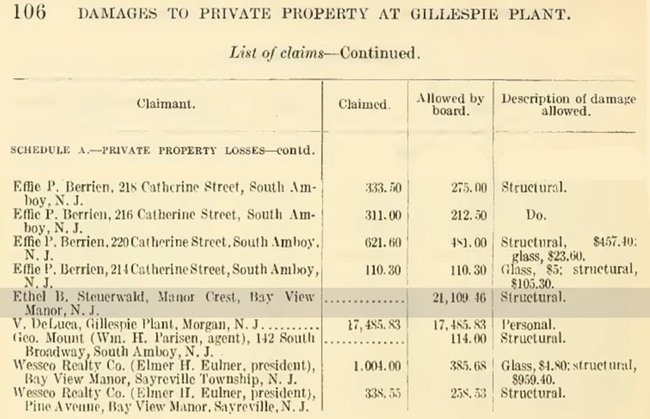 """Portion of Page 106 from the June 9, 1919 """"Damages to Private Property at Gillespie Plant"""" report for the 66th Congress, 1st Session, US Senate Showing the Original Amount of the Claim for Structural Damages for Ethel B. Steuerwald's Bayview Manor."""